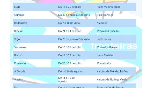 Calendario Feiras do Libro de Galicia 2018